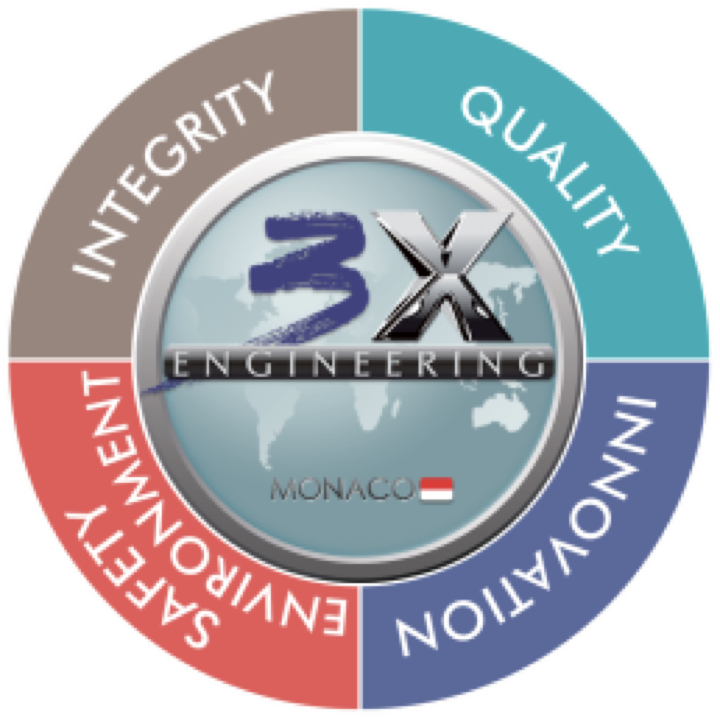 Hodnoty 3X Engineering
